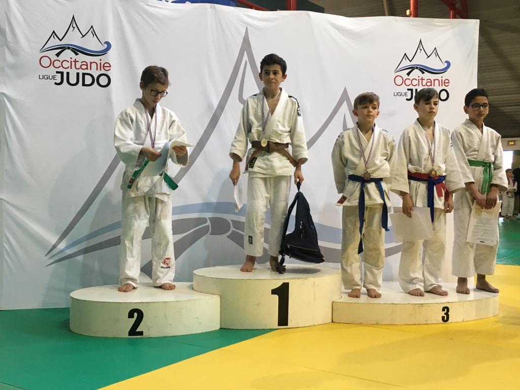 Calendrier Judo Occitanie.2019 Finale Occitanie Minimes Judo Club Aubaisien